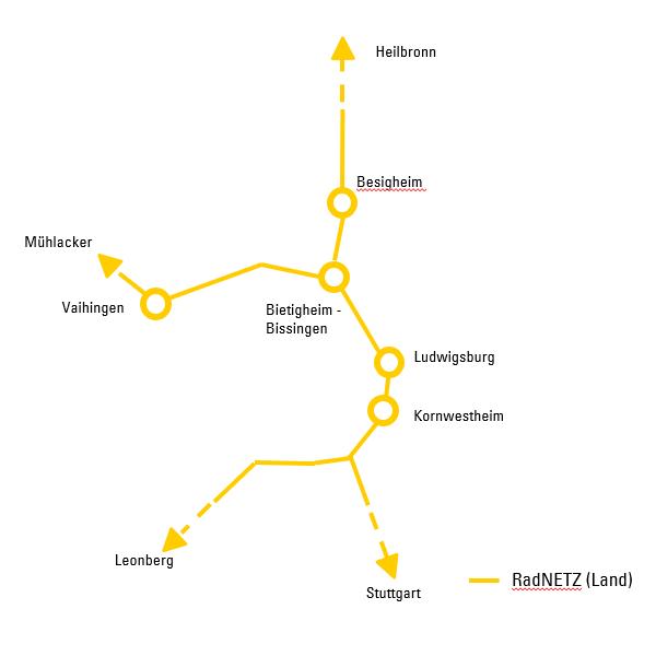 Bild: Landratsamt Ludwigsburg